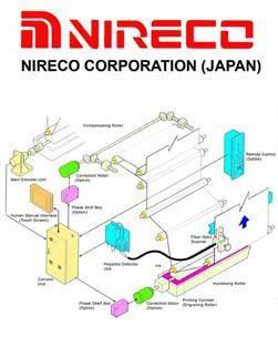 Đại lý phân phối hãng Nireco tại Việt Nam